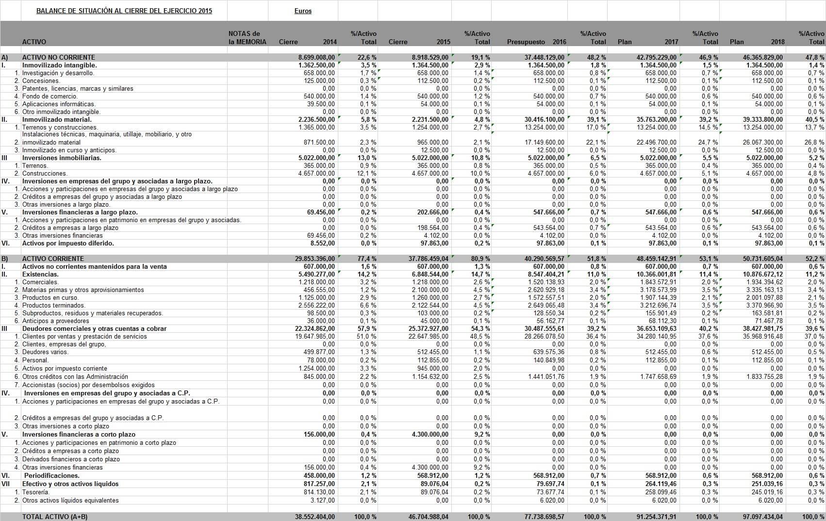 Hoja de cálculo de Planificaión financiera